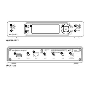 Spottune STREAM kabelloser Musik-Transmitter / Streamer...
